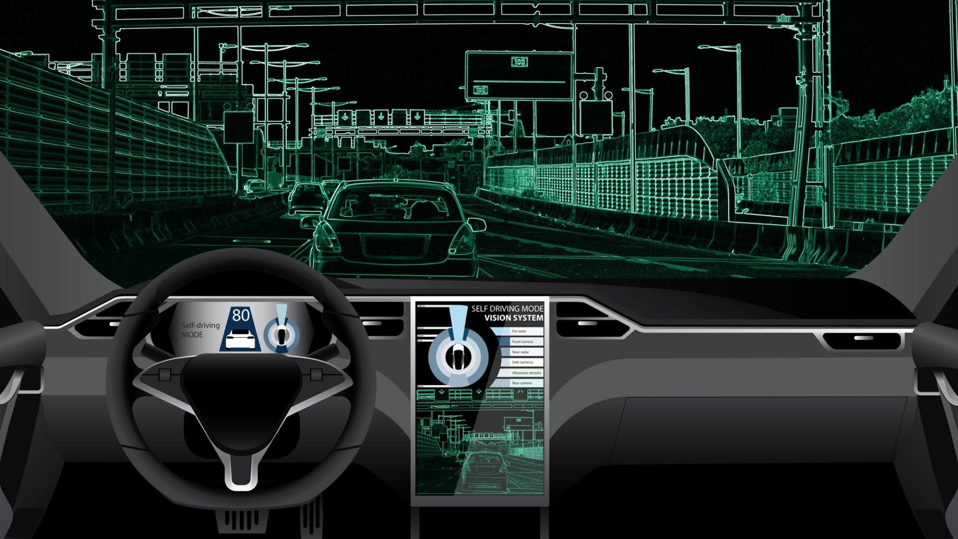 Can I Buy a Self-Driving Car