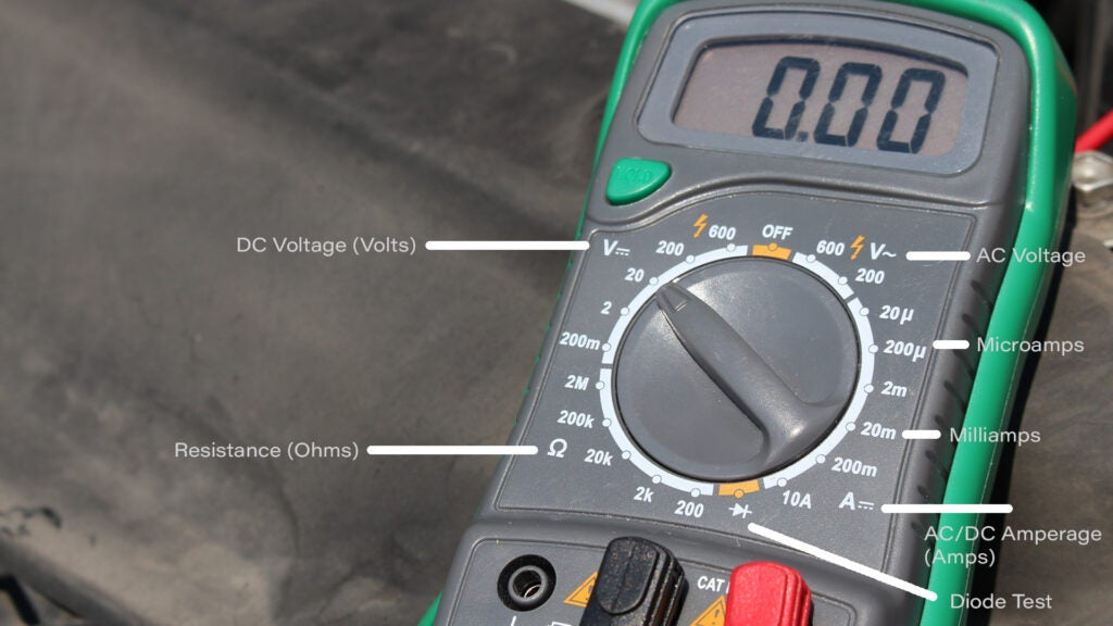 An up-close view of a multimeter dial.