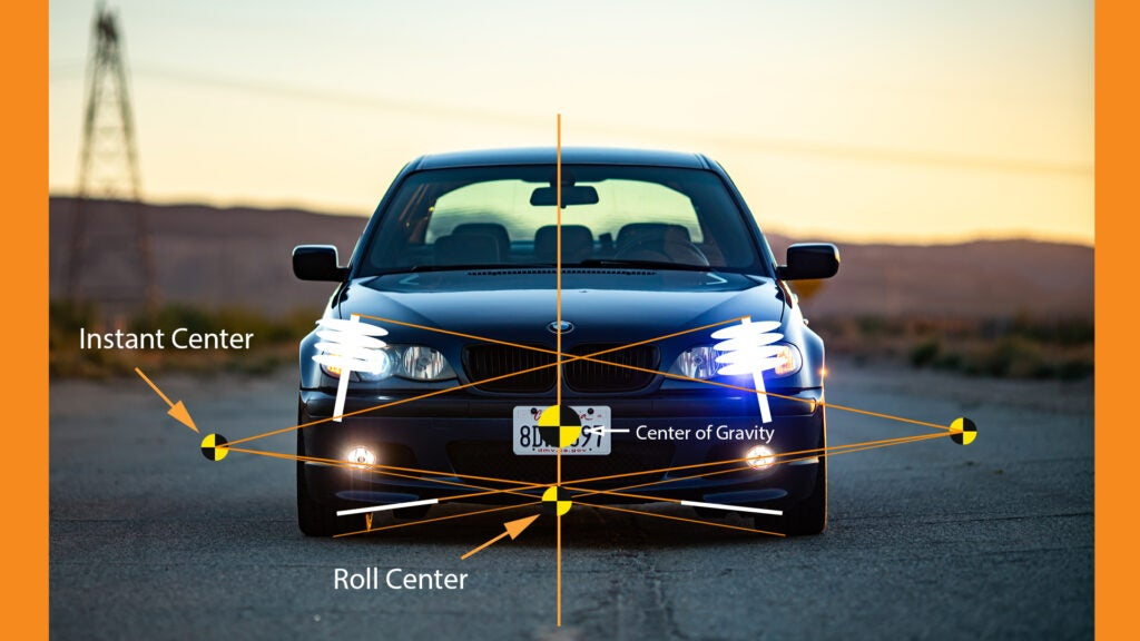 Why You Should Understand Roll Center Before Lowering Your Car